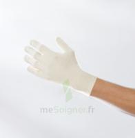 Lohmann Gant dermatologique coton Taille 7,5/8,5 à MONTEREAU-FAULT-YONNE