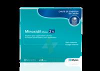 Minoxidil Mylan 2 %, Solution Pour Application Cutanée à MONTEREAU-FAULT-YONNE
